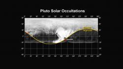 Pluto Solar Occultations