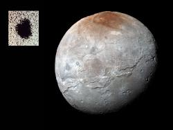 Charon: Then and Now