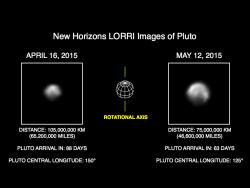 More Detail as New Horizons Draws Closer