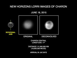 A Dark Mystery on Charon