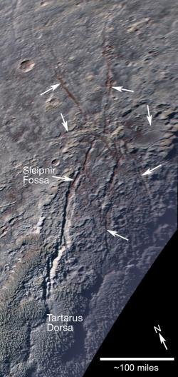 The Icy 'Spider' on Pluto (annotated)