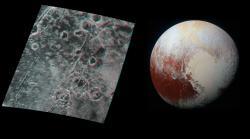 Pluto in 3-D