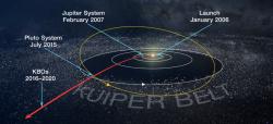 Kuiper Belt in the Third Zone