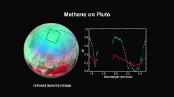 Pluto: The Ice Plot Thickens