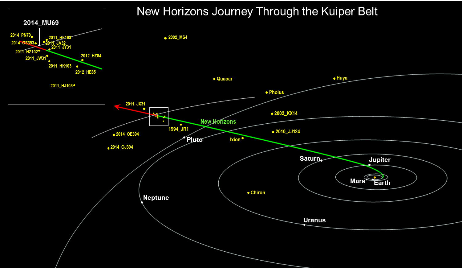 http://pluto.jhuapl.edu/News-Center/PI-Perspectives/images/20181127-01.png