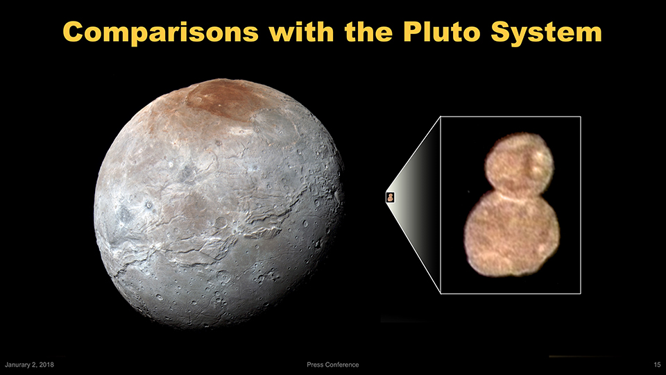 http://pluto.jhuapl.edu/News-Center/Press-Conferences/2019-01-02/960x540/Slide15.jpeg
