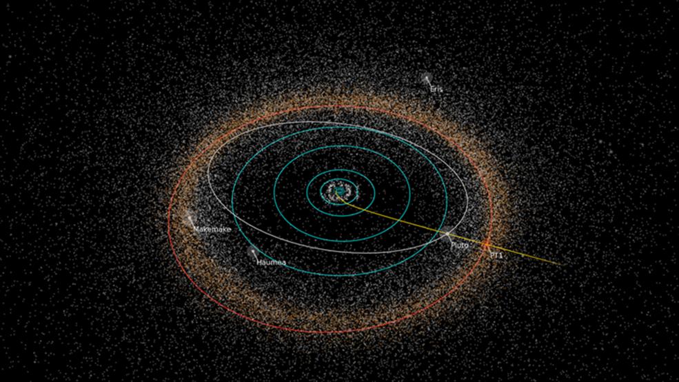 New Horizons : survol d'Ultima Thule (2014 MU69) - 1er janvier 2019 NH-KBO-path