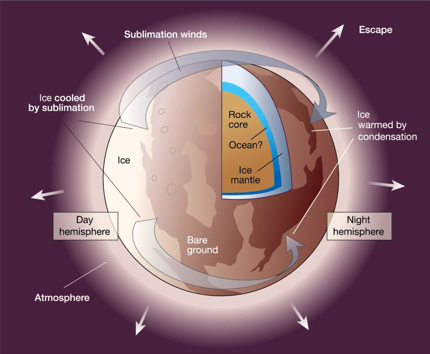 Learn about planet earth seasons diagrams