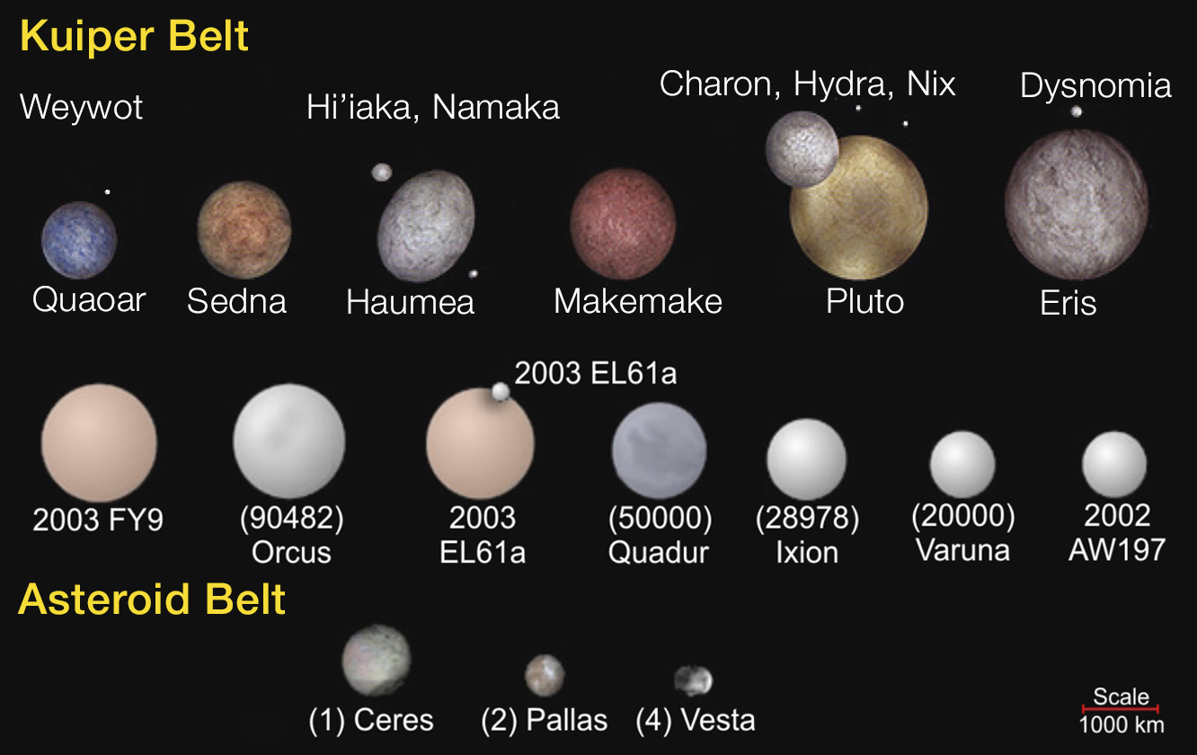 New Horizons The Pluto System