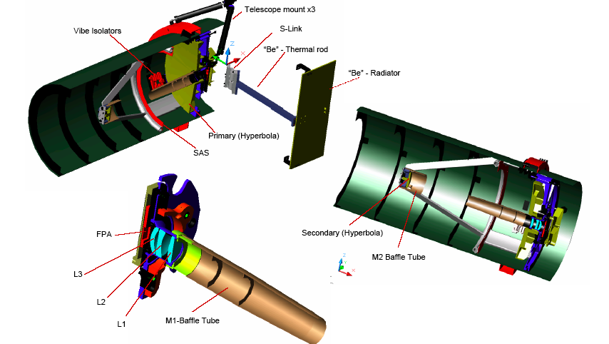 cutaway drawings of LORRI showing the telescope baffle tube