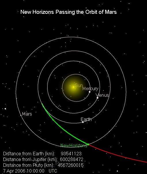 for solar system orbit lines - photo #12